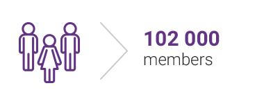 102 000 members
