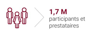 1,6 M de participants et prestataires